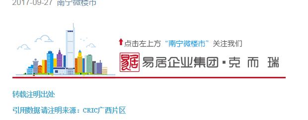 南宁楼市第39周:供求比仅0.18,成交量涨价稳